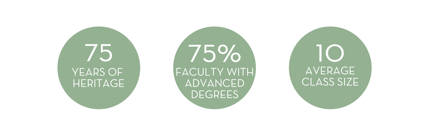 Small, long-standing school, faculty with advanced degrees